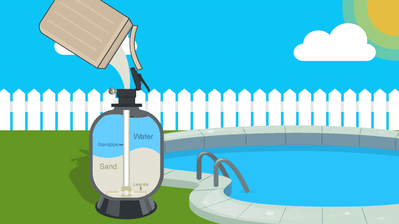 Pool filter media glass sand
